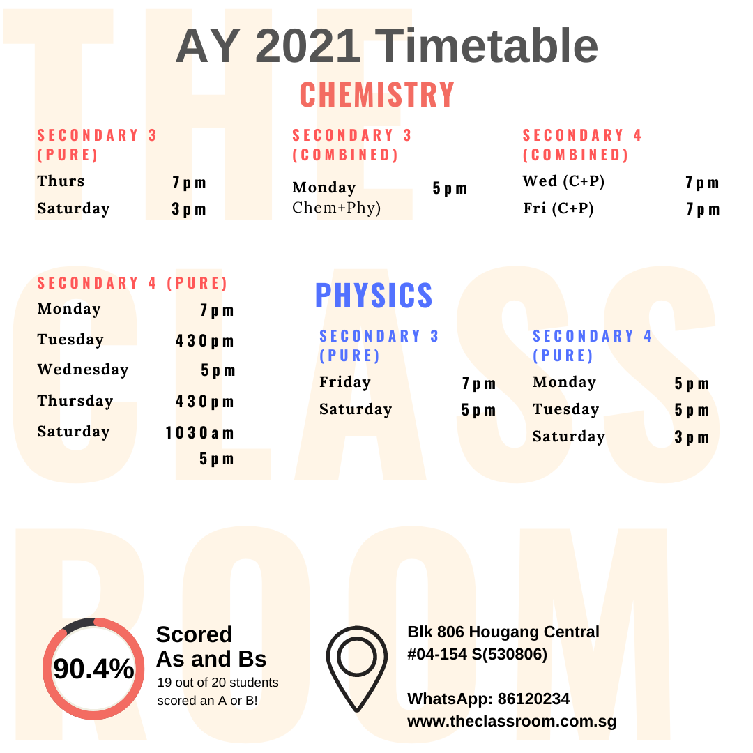 class schedules for AY 2020